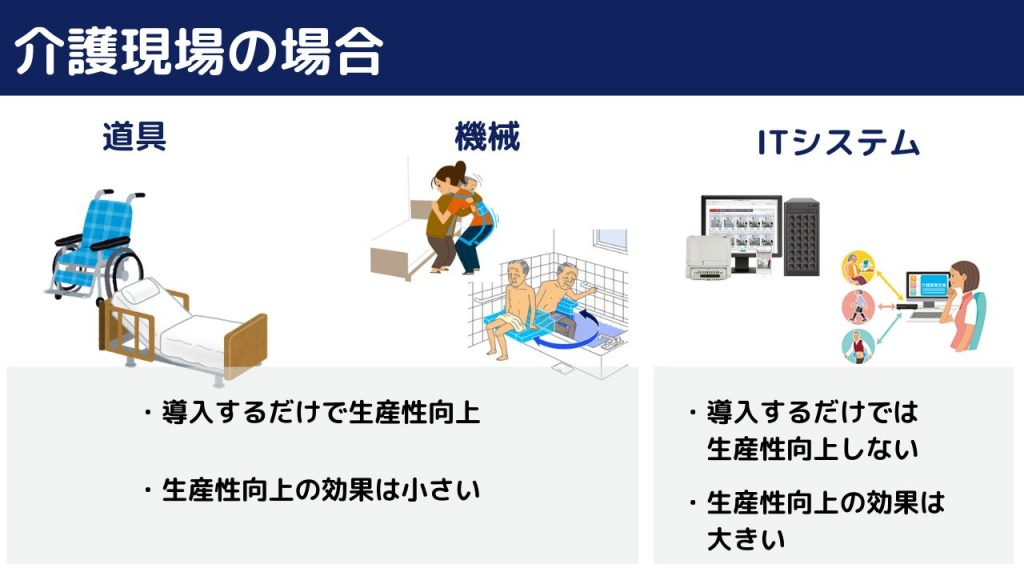 介護現場の道具と機械とITシステム