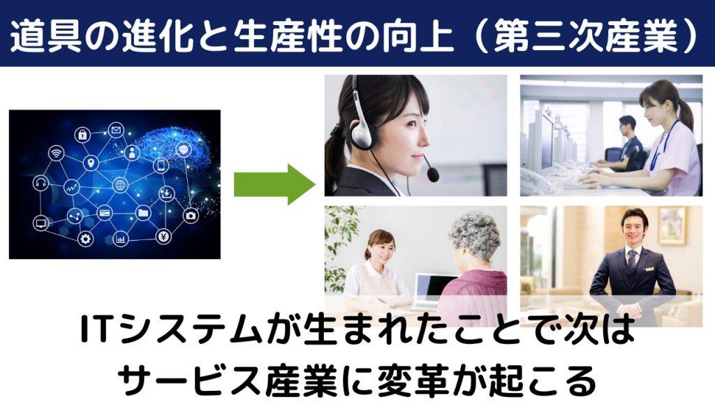 ITシステムと第三次産業